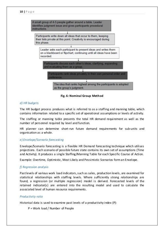 demand management assignment Supply chain management assignment, myassignmenthelpnet provides free sample assignment in supply chain management.