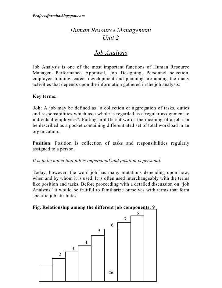 Projectsformba.blogspot.com                   Human Resource Management                             Unit 2                ...