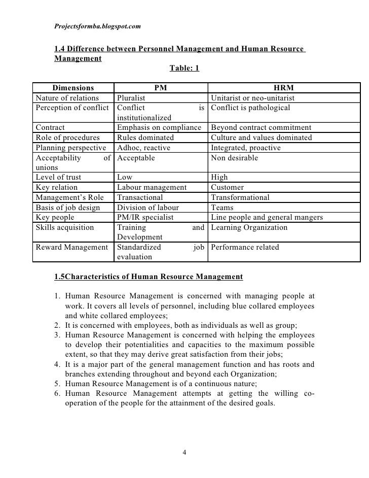 Projectsformba.blogspot.com     1.4 Difference between Personnel Management and Human Resource     Management             ...
