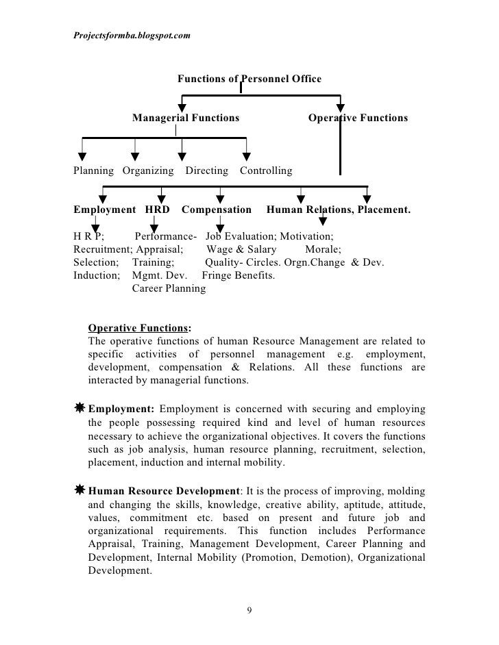 Projectsformba.blogspot.com                       Functions of Personnel Office             Managerial Functions          ...