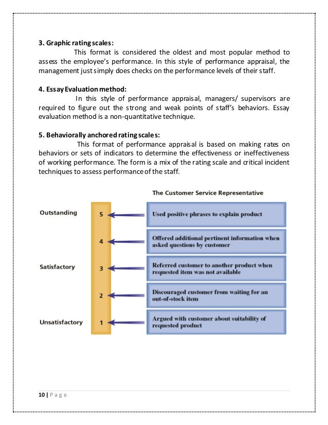 essay technique appraisal Identification of employee performance appraisal selected appraisal methods and the quality of their they include the essay or free narration.