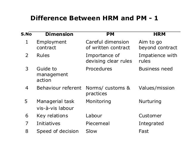 """hrm definition by edwin b flippo According to edwin b flippo(1984), """"recruitment is the process of searching  a  few definitions of recruitment are:  gary dessler,hrm,management series."""