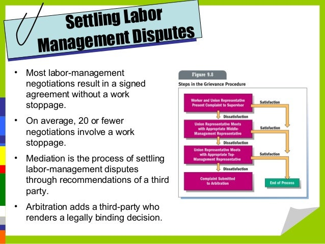 an analysis of the process of labor management bargaining Office of financial management who manages collective bargaining the state human resources/labor relations section manages the collective bargaining process on.