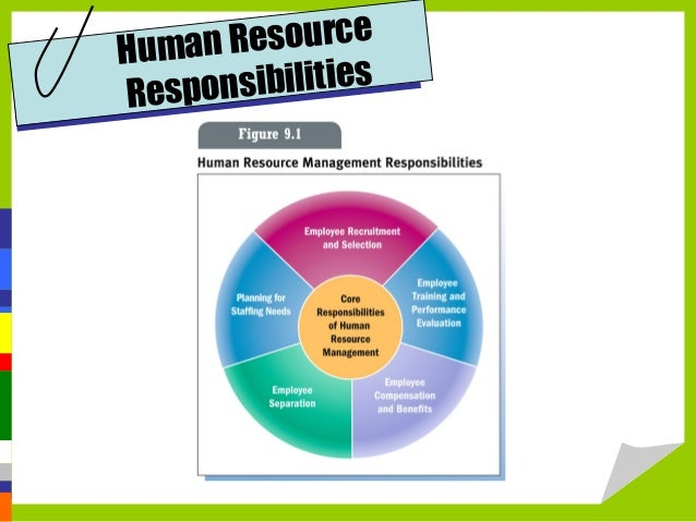 hr management and motivation essay The challenge of human resource management theories of motivation - essay example nobody downloaded yet extract of sample the challenge of human resource.