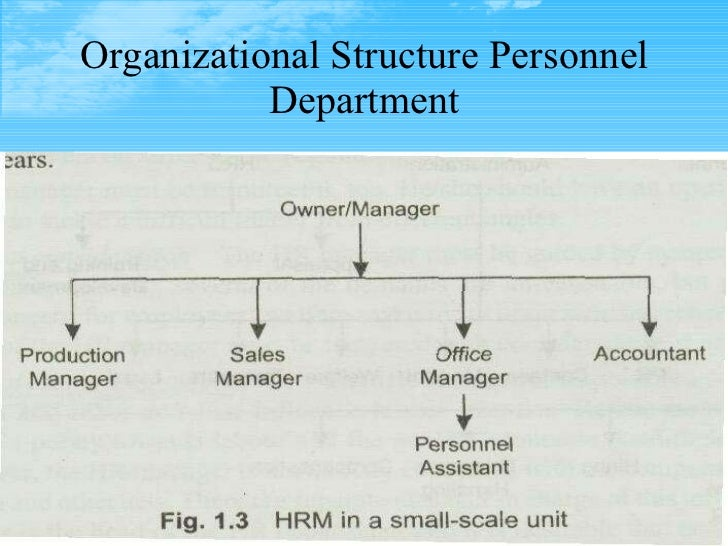 the structure of the hr department at google Human resources » organizational  google's corporate structure is not particularly unusual other than the existence of a few unique leadership positions such as chief culture officer and chief .