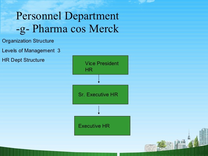 Human Resource Management in Beximco Pharma