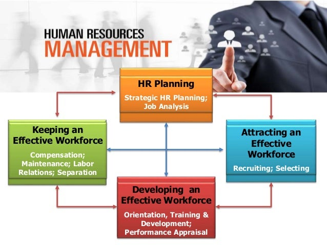 how cpall develop an effective workforce Building a committed and effective workforce at unl by strengthening the skills of supervisors and managers skills and abilities to develop and retain good.