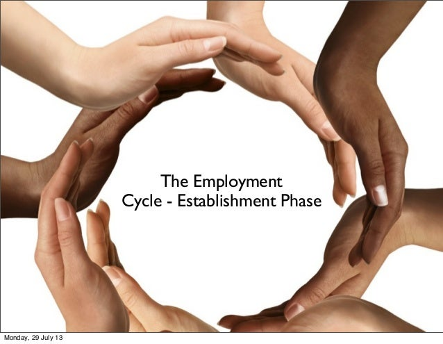 The Employment Cycle The Employment Cycle - Establishment Phase Monday, 29 July 13