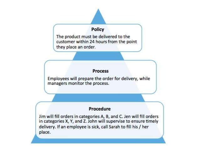 human resource policy guidelines 3 the nestlé human resources policy this policy encompasses those guidelines which constitute a sound basis for efficient and effective hr management in the nestl.