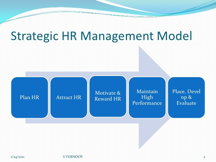 human resource management china s brain drain Many of us have not thought about the brain drain that is occurring at the other end of the scale i am also an instructor at the university of georgia school for professional education teaching human resources management.