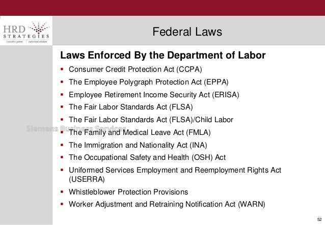 hr legal requirements