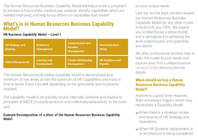 Human Resources Business Capability Model
