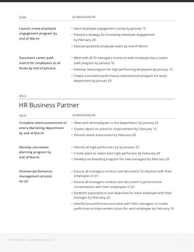 Sample Hr Manager Resume Human Resource Resume Samples Functional Human  Resources Resume Sample Entry Level Human