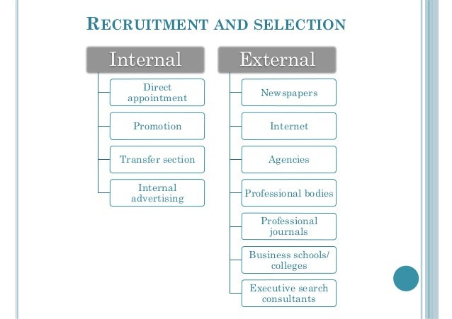 recruitment and selection starbucks Similarities in recruitment and selection in other outlets  starbucks model of recruitment and selection analysis.