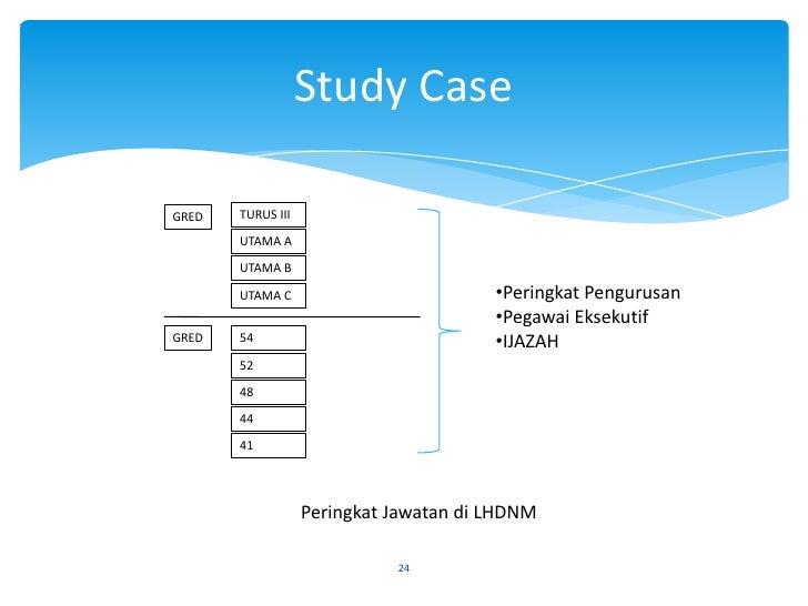 Study CaseGRED   TURUS III       UTAMA A       UTAMA B       UTAMA C                          •Peringkat Pengurusan       ...