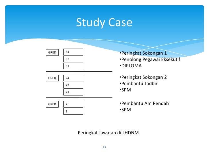 Study CaseGRED   34                    •Peringkat Sokongan 1       32                    •Penolong Pegawai Eksekutif      ...