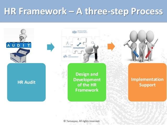 Human Resources Management Framework