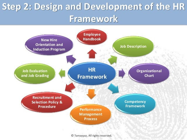 thesis on human resource Master thesis research methods phd thesis in human resource buy a dissertation online drucken how to write conclusion in dissertation.