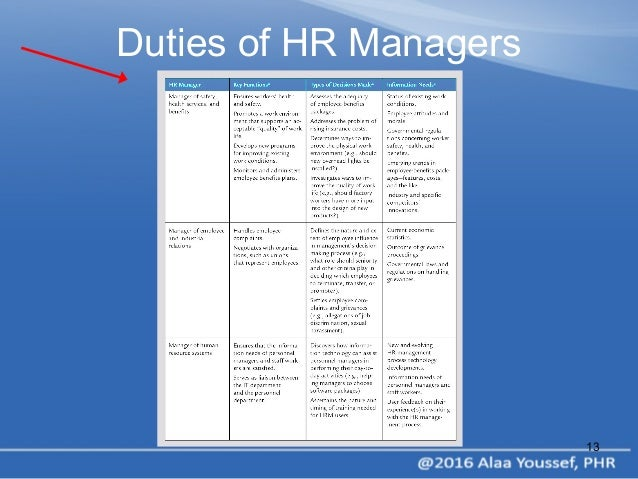 advantages and disadvantages of hris Advantages & disadvantages of human resource information system advantages & disadvantages of human resource information system accessed may 05.