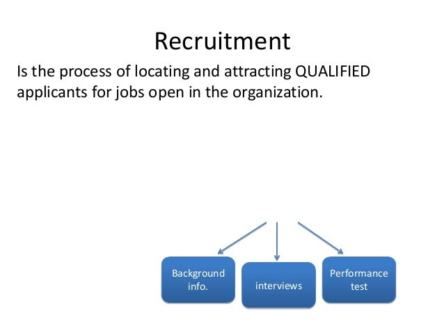 what are the motivating factors about jobs and work environments that attract applicants and retain  Motivating factors for job choice: the key is not just to attract the best applicants, but also to be able to retain them the average cost of recruiting, hiring, and training a new compensation or security and the company or work environment (moy and lee, 2002, p341) teo and.