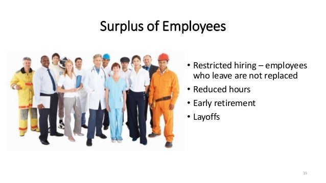employee shortage and surplus Occupational shortages and surpluses: 2015-2016  the indicator for  employment by occupation comprises statistics on job vacancies.