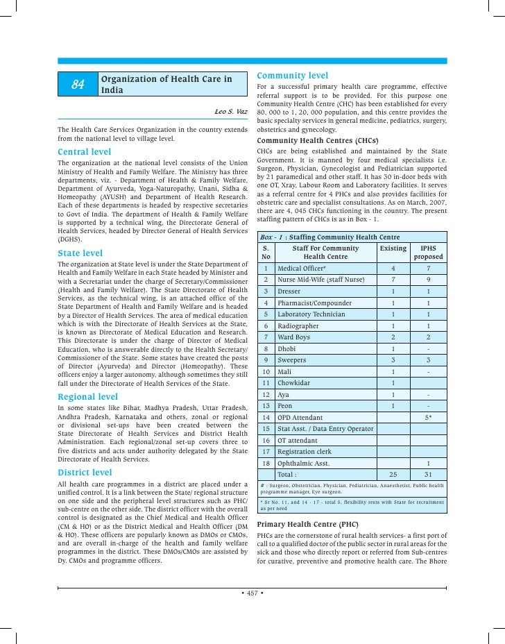 Organization of Health Care in                         Community level    84         India                                ...