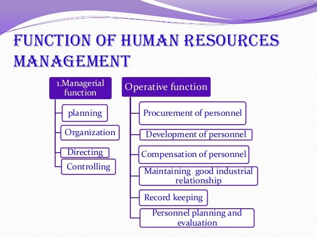 business factors that underpin human resource planning Human resource management applications analysing the business factors that underpin human resource planning hr strategy and planning - duration.