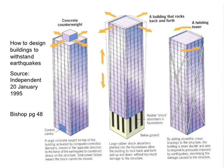 How Do Earthquake Proof Buildings Work