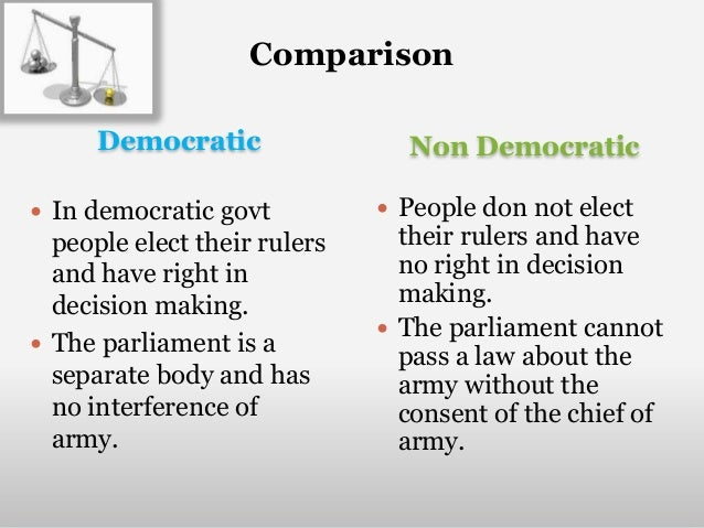 Human Rights, Democracy and Freedom
