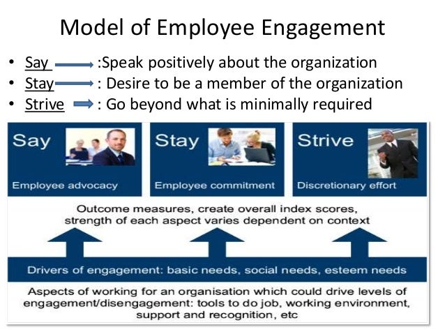 human resource management and employee engagement This assessment required us to explain about employee engagement and all the factors that kept the employees promoted to work in a particular organization the employees engaged and worked for a particular company for a long time feels positive about the job and are less likely to leave it, so the module wanted us to explain to those factors which kept the employee engaged in a particular .