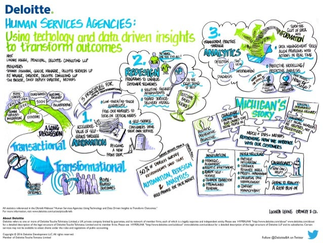 Human services agencies: Using technology and data driven insights to transform outcomes