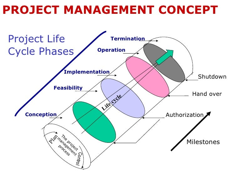 the human side of management I would like to address the subject of the human side of management i don't  want to approach it as though it were a case study, but i would like to draw on.