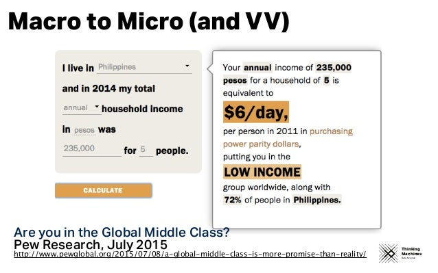 Thinking Machines Data Science Macro to Micro (and VV) Are you in the Global Middle Class? Pew Research, July 2015 http:/...