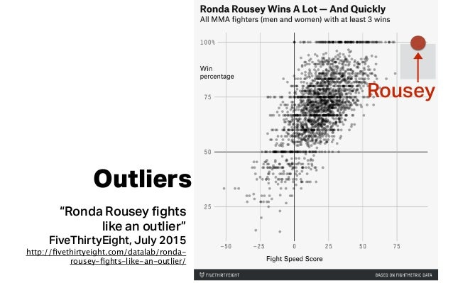 """Thinking Machines Data Science Outliers """"Ronda Rousey fights like an outlier"""" FiveThirtyEight, July 2015 http://fivethirtyei..."""