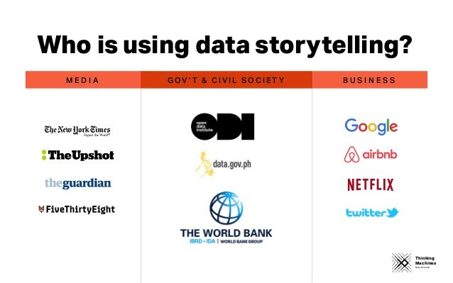 Thinking Machines Data Science Who is using data storytelling? M E D I A G OV ' T & C I V I L S O C I E T Y B U S I N E S S