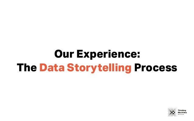 Thinking Machines Data Science Our Experience: The Data Storytelling Process