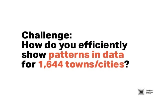 Thinking Machines Data Science Challenge: How do you efficiently show patterns in data for 1,644 towns/cities?
