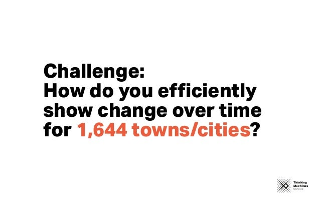 Thinking Machines Data Science Challenge: How do you efficiently show change over time for 1,644 towns/cities?