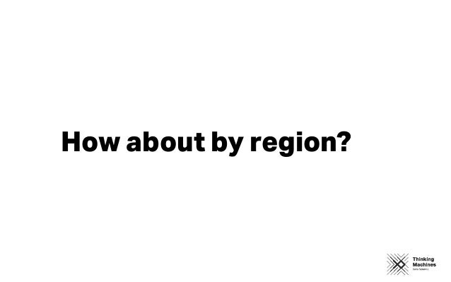 How about by region?