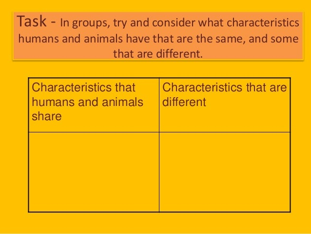 animals vs humans essay Self-awareness in animals and humans: developmental perspectives (2009) the philosophy of animal minds: new essays on animal thought and.