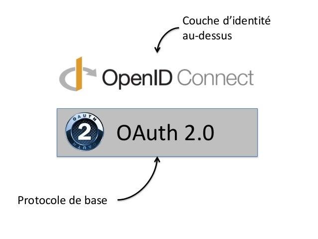 Merci  Pour aller plus loin : • http://openid.net • http://dev-franceconnect.fr