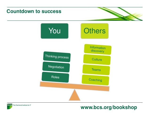 A countdown to professional success Slide 2