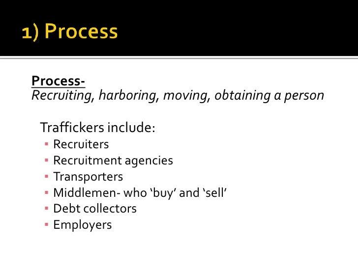 Globalization human trafficking