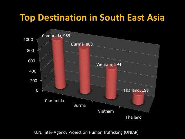 human trafficking in cambodia essay Human trafficking by sandhya bhat and catherine pushpam joseph co-winners, undergraduate category, student/teacher essay contest, ethics for a connected world, 2012.
