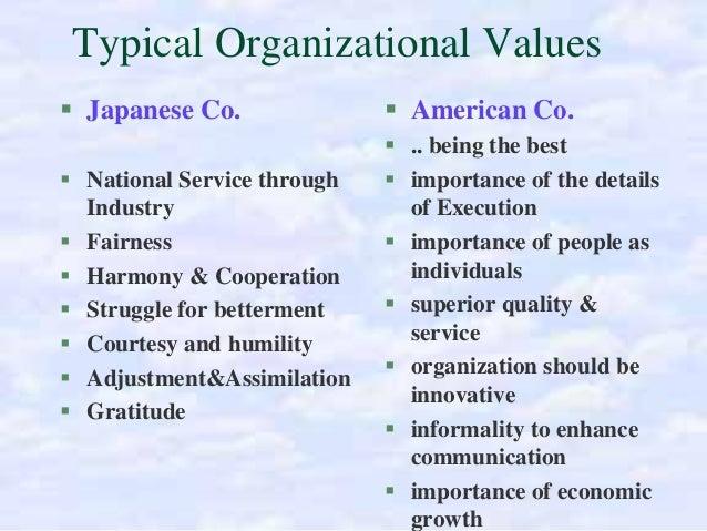 human values in management iiml