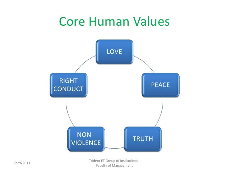 personal values paper This core values list contains over 200 personal values, arranged by categories, to use with 7 steps to discover what's most important to you your core values determine how you answer this question.