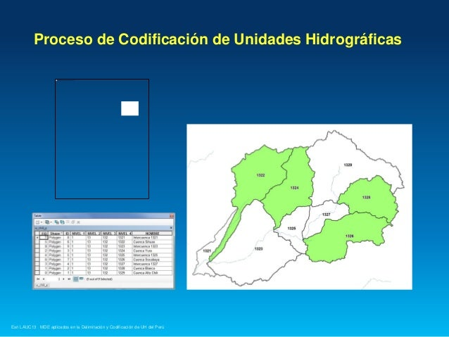 Proceso de Codificación de Unidades Hidrográficas  Esri LAUC13 MDE aplicados en la Delimitación y Codificación de UH del P...