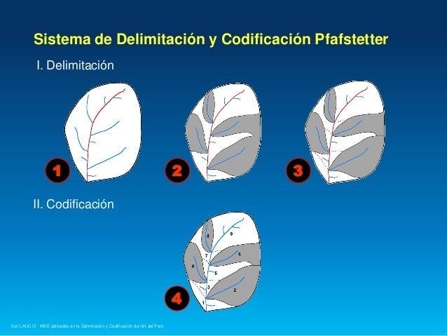 Sistema de Delimitación y Codificación Pfafstetter I. Delimitación  1  2  II. Codificación  4 Esri LAUC13 MDE aplicados en...