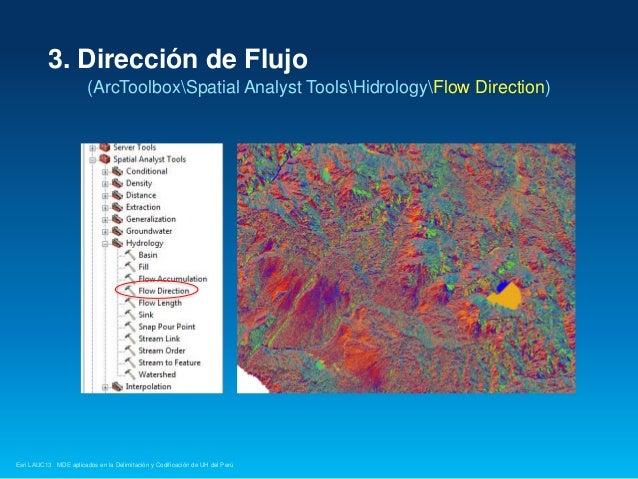 3. Dirección de Flujo (ArcToolboxSpatial Analyst ToolsHidrologyFlow Direction)  Esri LAUC13 MDE aplicados en la Delimitaci...