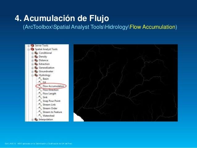 4. Acumulación de Flujo (ArcToolboxSpatial Analyst ToolsHidrologyFlow Accumulation)  Esri LAUC13 MDE aplicados en la Delim...